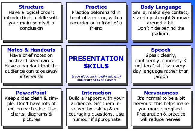 essay on presentation