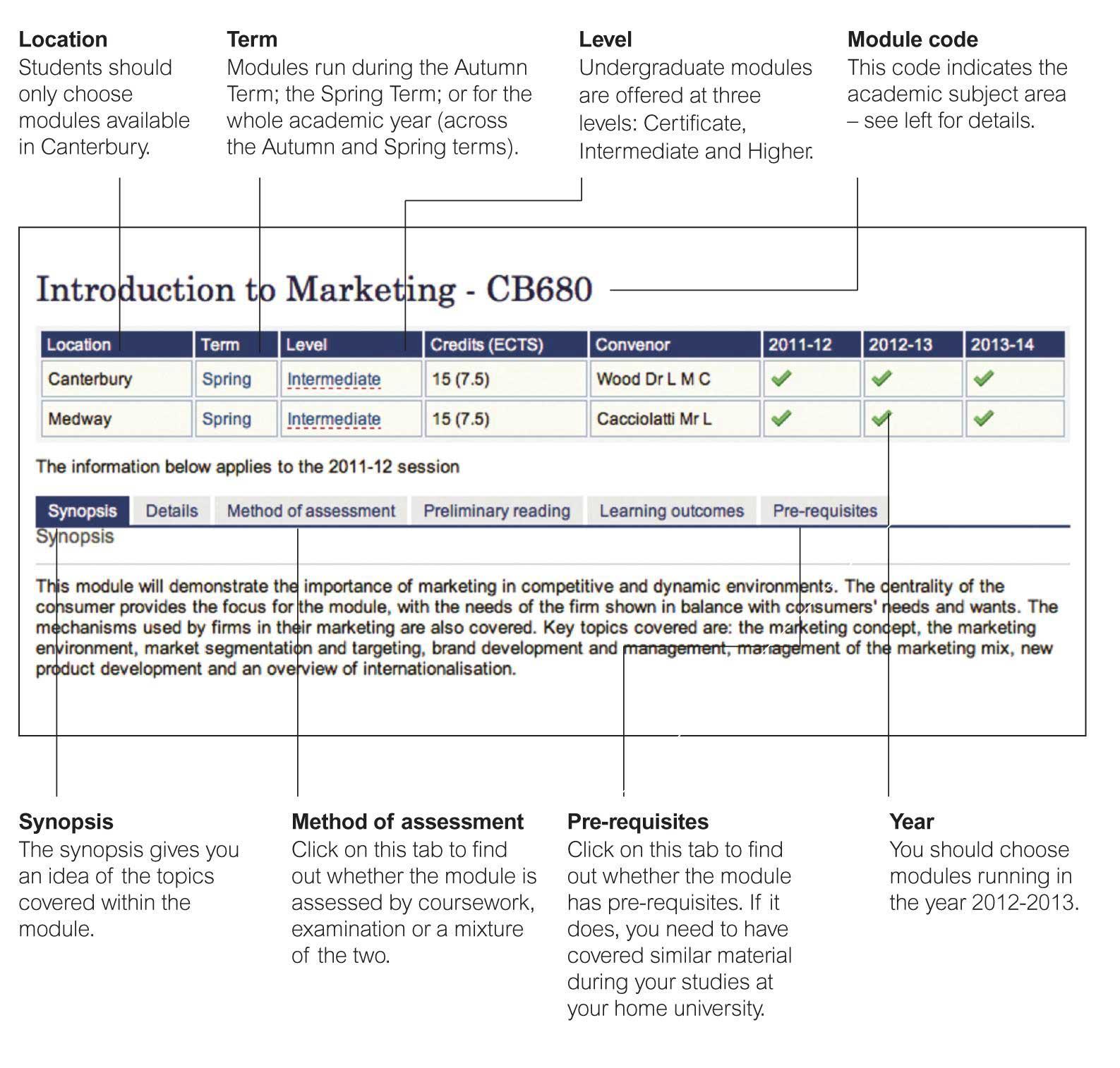 Choosing Modules - Short-term Study
